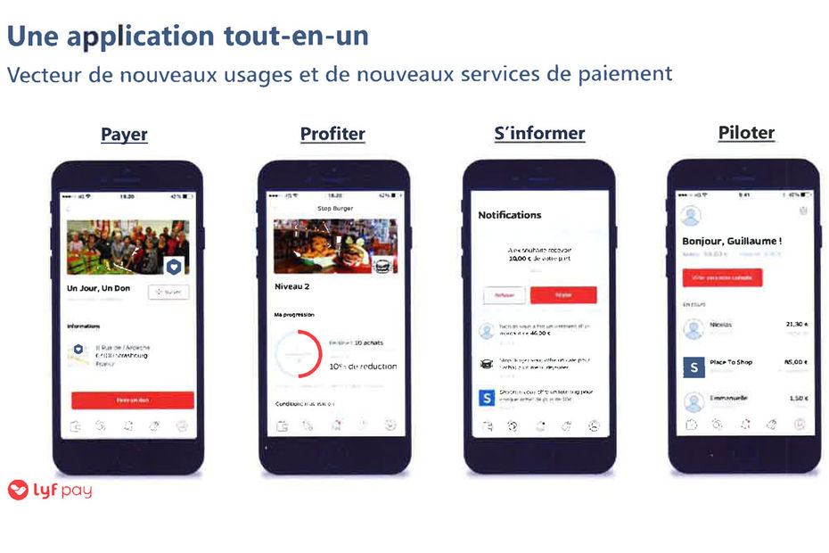Lyf Pay : la nouvelle app de paiement mobile