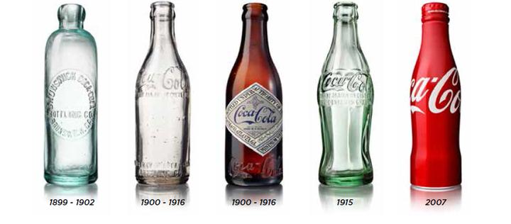 La bouteille coca cola va f ter ses 100 ans emballage - Bouteille en verre originale ...