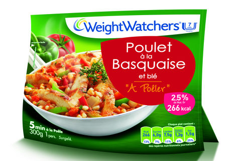 Weight Watchers News Du Distributeur D Aliments Dietetiques