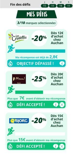 Auchan Carte De Fidelite En Ligne.Auchan Deploie Un Nouveau Dispositif Digital