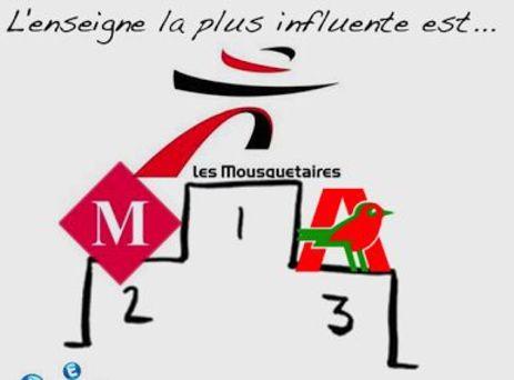 Intermarche Monoprix Et Auchan Les Plus Les Dossiers Lsa De