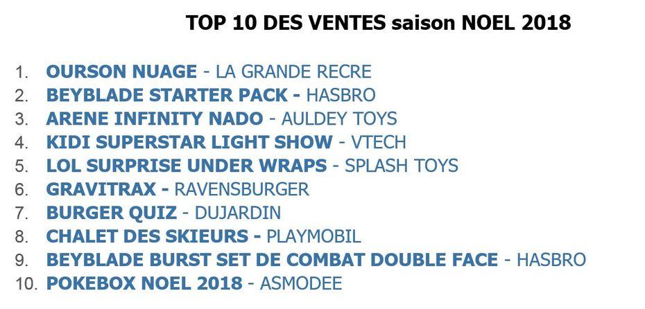 La Top Des Ventes Chez Grande LoisirsCulture De 10 Récré Noël 80wOPnk