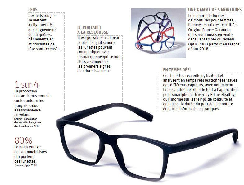c12d2c35287570 Ces lunettes, conçues en partenariat avec la start-up française  Ellcie-Healthy, seront déployées dans les quelque 1 200 magasins Optic 2000  de France début ...