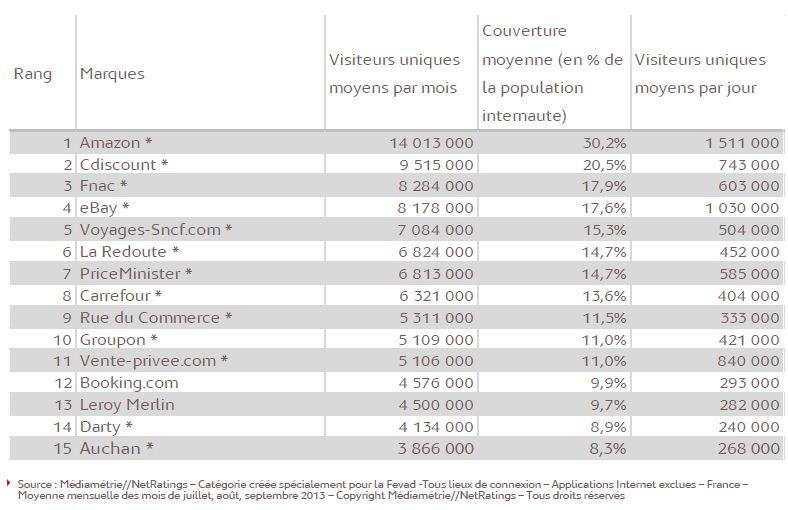 http://www.lsa-conso.fr/mediatheque/4/9/8/000040894.jpg