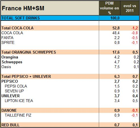 Anne france pour thierry a1