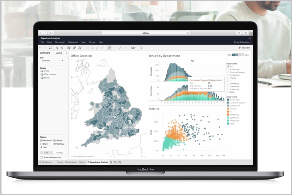 Salesforce signe sa plus importante acquisition en mettant la main sur l'une des solutions de visualisation et d'analyse de données business les plus epmoyées au monde.