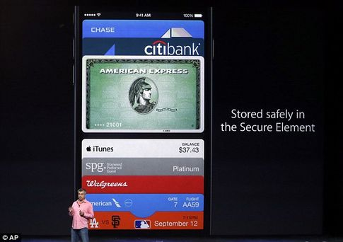 Apple Pay, le système de paiement sans contact d'Apple