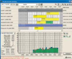 Planexa un logiciel de planification des temps for Logiciel plannification